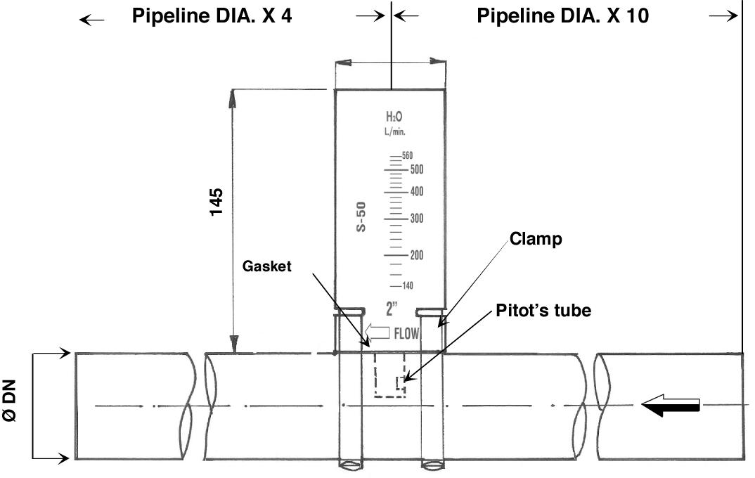 Flowmeter S-2007 dimensions